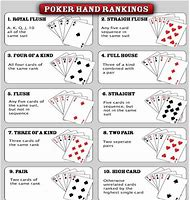 rules of poker games