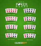 how to play limit poker in a casino